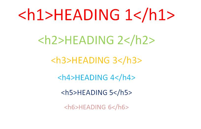 Heading and Sub-heading